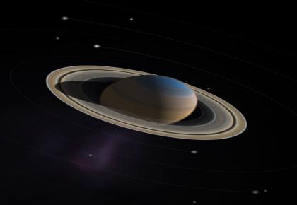 Influência dos Planetas no dia a dia