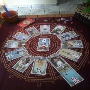 Mandala Astrológica Cigana