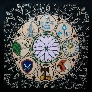 Mandala dos Orixás